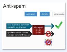 Anti-Spam webvitaly